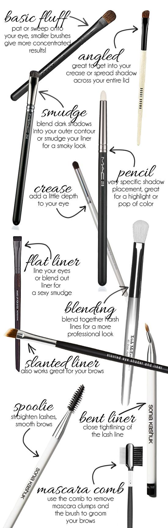 Im so bad with makeup, and this is really helpful!