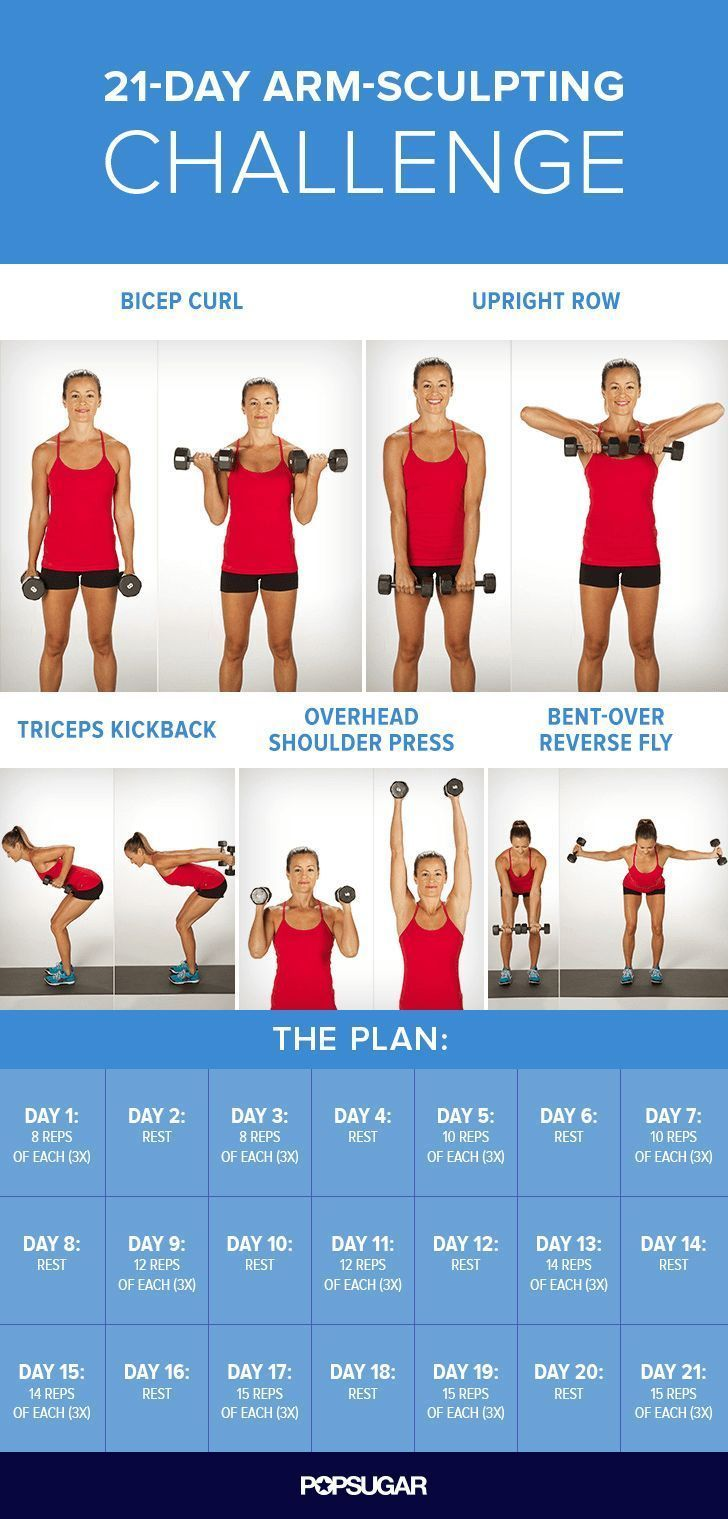 After following this 21-day arm plan, not only will your arms look toned — you&#