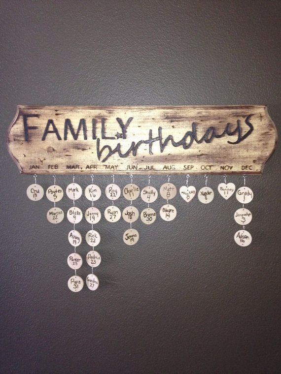 I am horrible at remembering birthdays. This would help! Family Birthday Sign by P