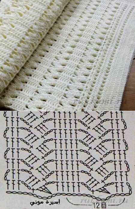 crochet blanket…♥ Deniz ♥: