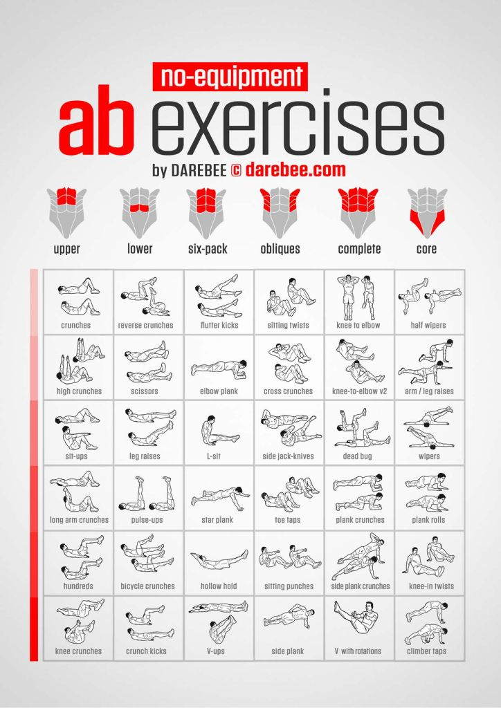 no-equipment abs   Posted By: NewHowtoLoseBelly…   More