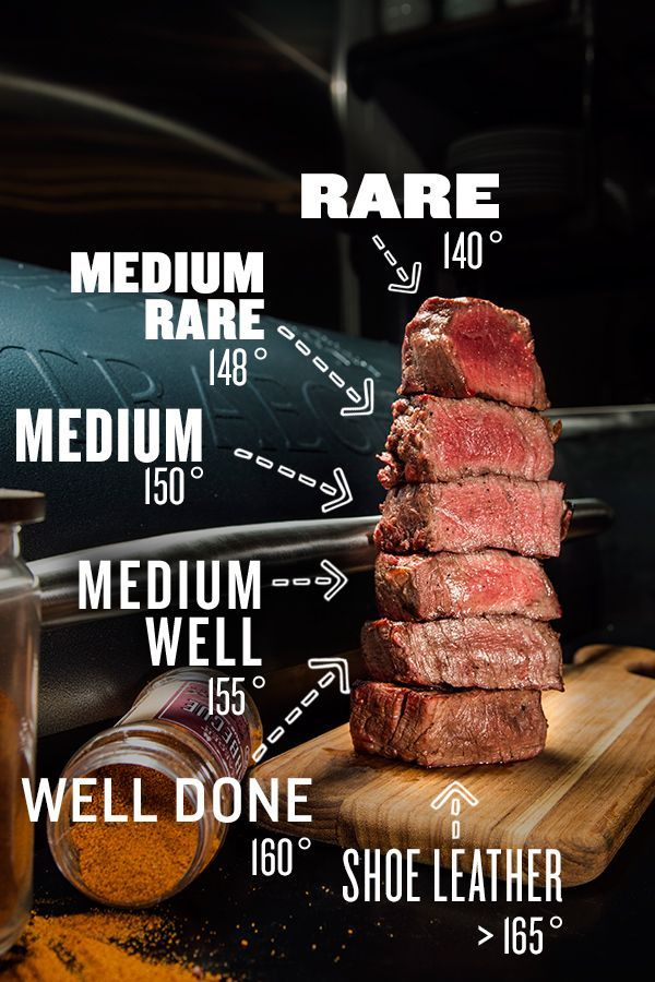When your favorite protein is steak, you better be a pro at cooking it to your pre