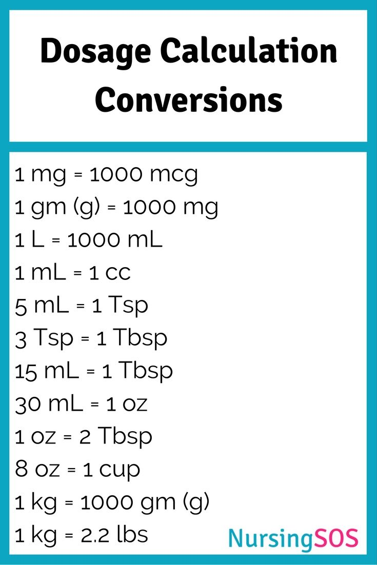 Dosage Calculation Conversions  You Need to Know in Nursing School. Click through