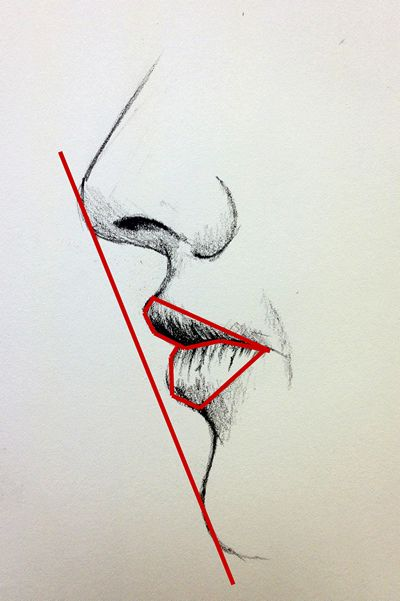 Drawing of a mouth – side view – draw a straight line to see the angle/slant nose to chin; also look for negative space to get the