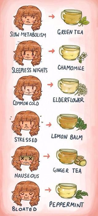 Different teas for different ailments!
