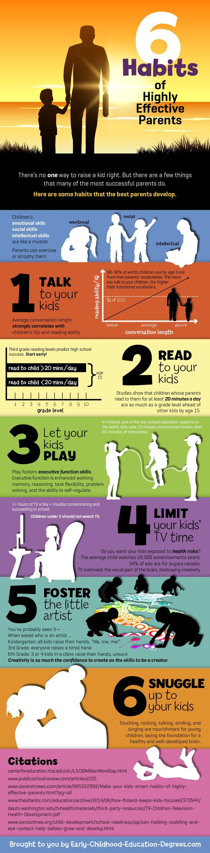 Habits of Effective Parents. For all of you who dont understand why I dont let Baby Love watch much TV.