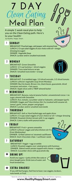7 day FREE clean eating meal plan – 1 week plan for anyone trying to eat clean. Free PDF infograhic.