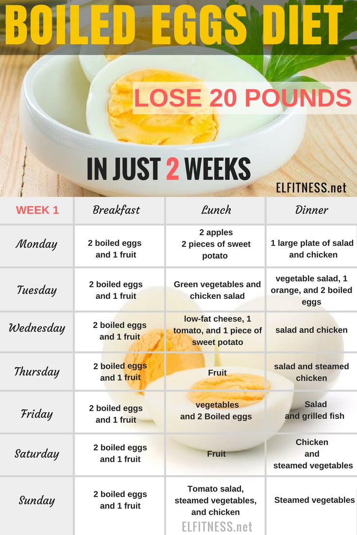 help you increase your metabolism and burn fat. http://www.4myprosperity.com/the-2-week-diet-program/