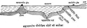 continental drift 1 300x99 - महासागर के भौगोलिक प्रदेश