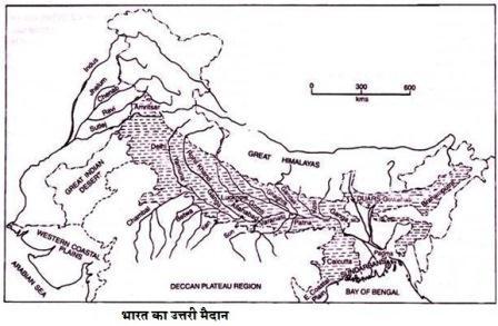 भारत का उत्तरी मैदान