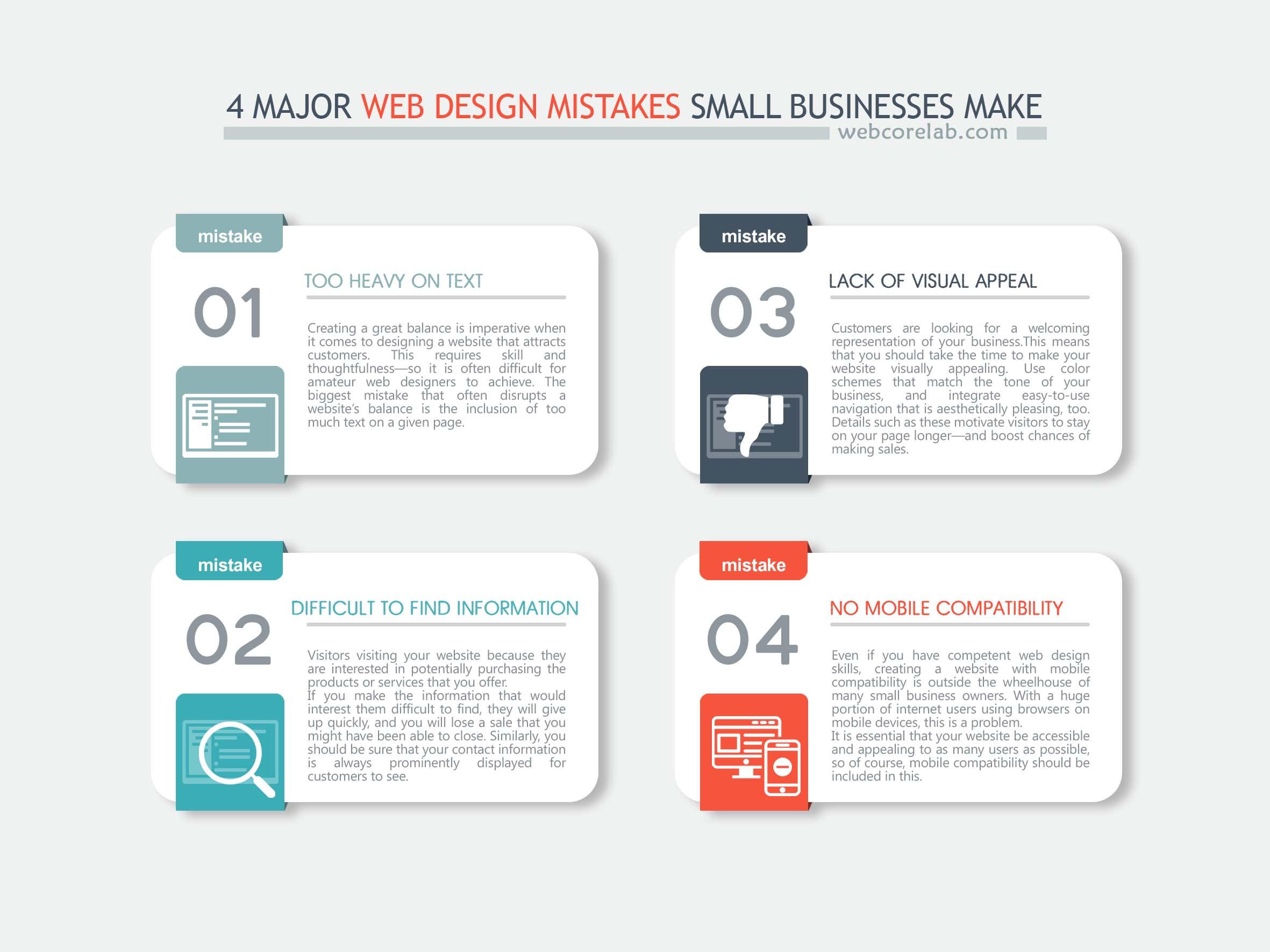 How to build a website, avoiding fatal mistakes?