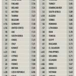 Cât de trist este să te naști în România?