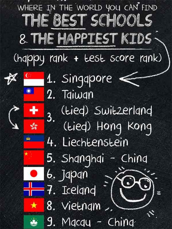 elevi-fericiti-2