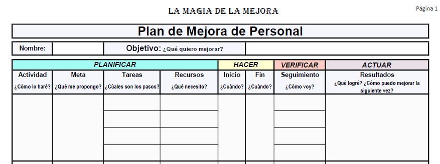 Plantilla Plan de mejora personal