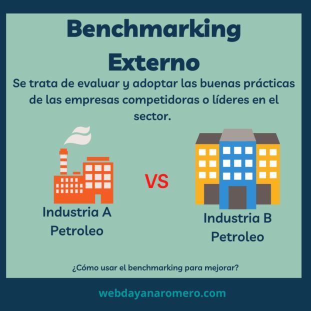 Benchmarking externo