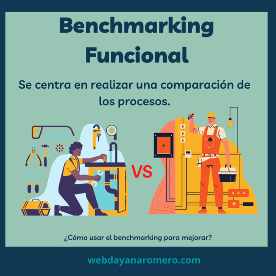 Benchmarking funcional