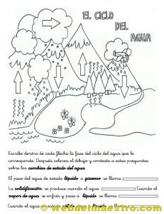 Ciclo del agua para niños-1