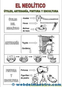 Prehistoria para niños-1