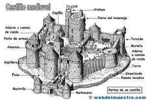 Castillo medieval-2