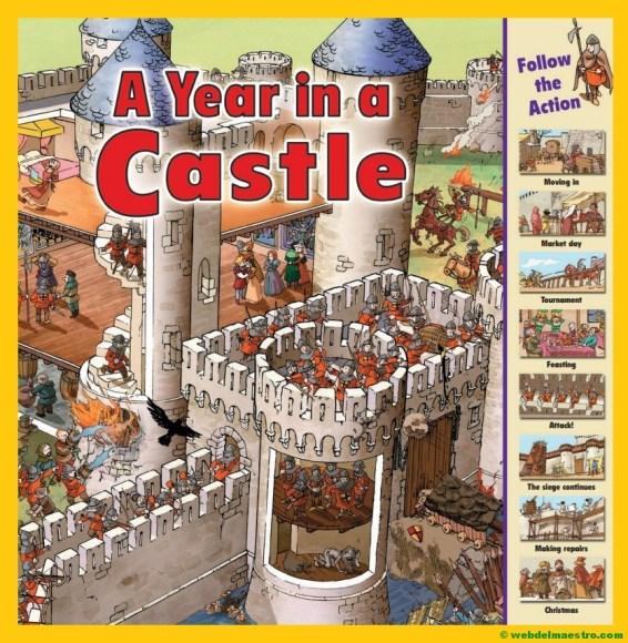 Castillo medieval en ingles