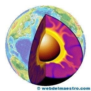 Capas de la Tierra-4