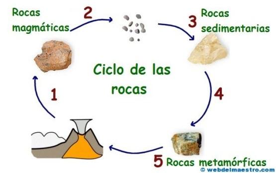ciclo de las rocas-cartel-2