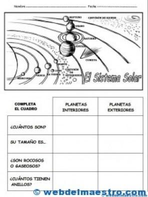 Sistema Solar para niños-Actividades-2