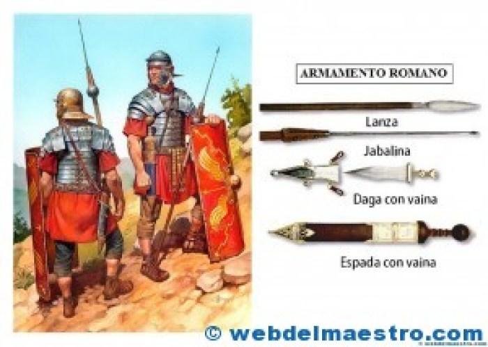 Armamento romano-