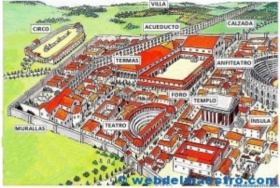 ciudad romana- elementos