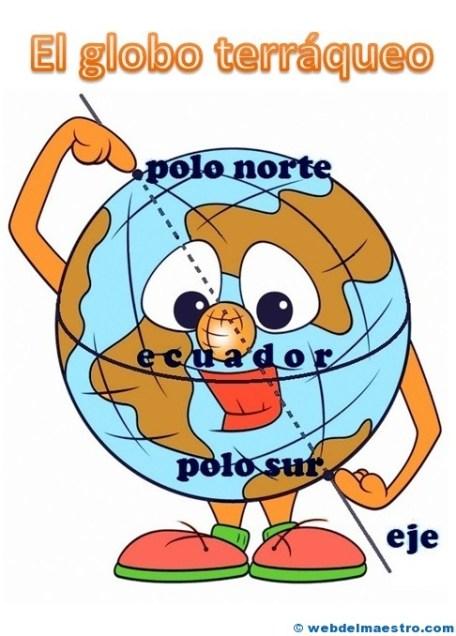 Globo terráqueo-color-Representación de la Tierra
