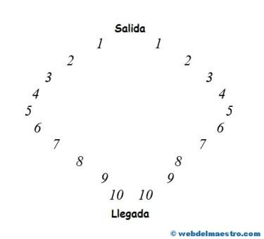 Juego de números- Itinerario-3