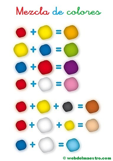 Figuras de plastilina ii web del maestro - Como hacer color naranja ...