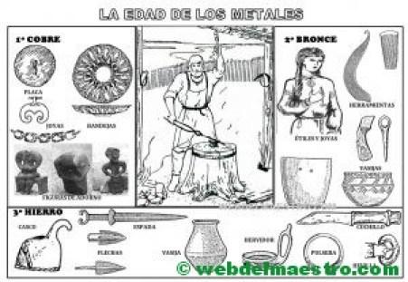 Objetos de metal de la Prehistoria-