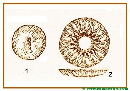Utensilios de cobre de la Edad de los Metales