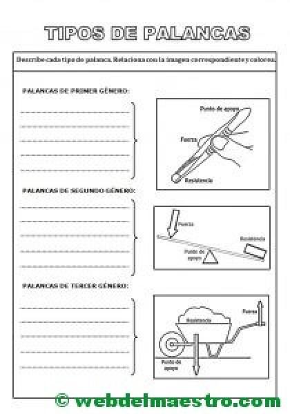 Tipos de palancas-Actividades de refuerzo-1