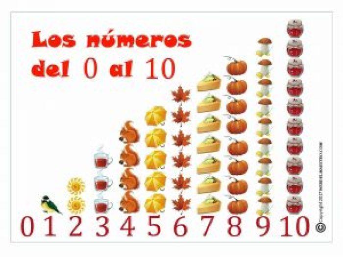 Cartel de números del 0 al 10-blanco