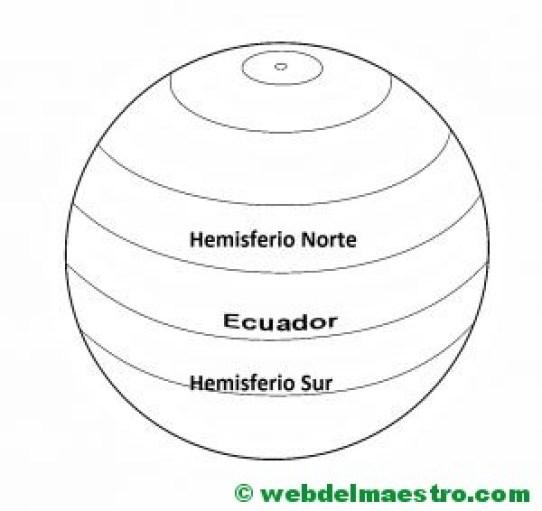Paralelos y meridianos: información y actividades - Web del