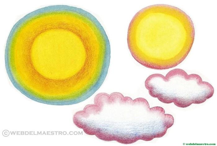 elementos meteorológicos de la primavera