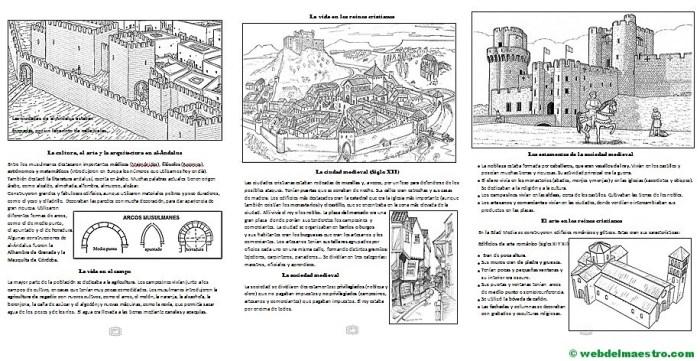 Resumen de la Edad Media-2