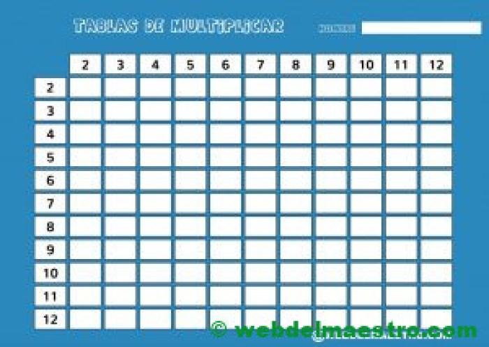 cartel para practicar tablas de multiplicar