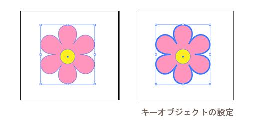 花の作成方法(作り方):キーオブジェクトの設定
