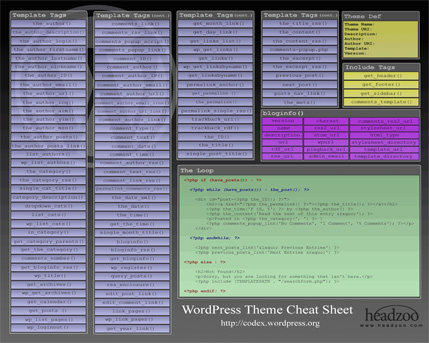 WordPress Theme Cheat Sheet