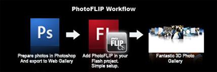 PhotoFlip