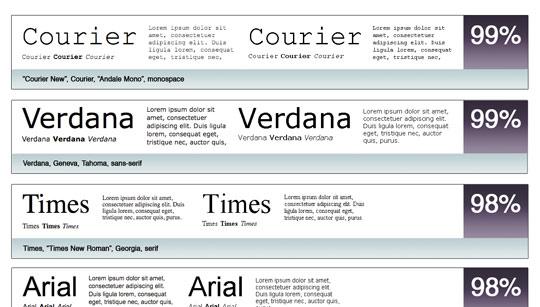 typography cheat sheet