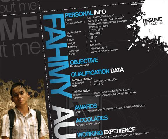 Fahmy Aualudin Resume