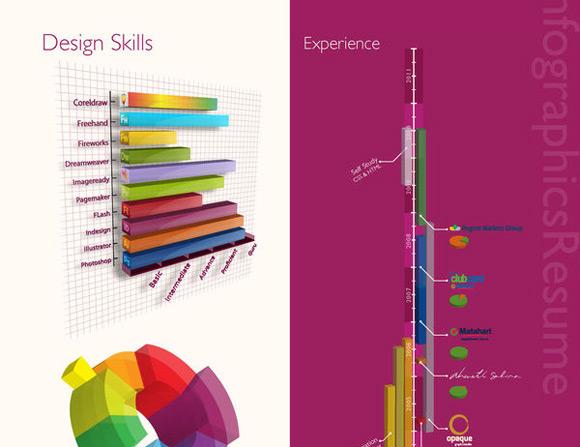 Infographics Resume