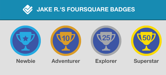 Foursquare display badges - trophy case