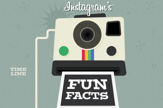 Instagram infographic fun facts