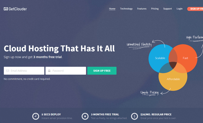 get clouder startup homepage layout