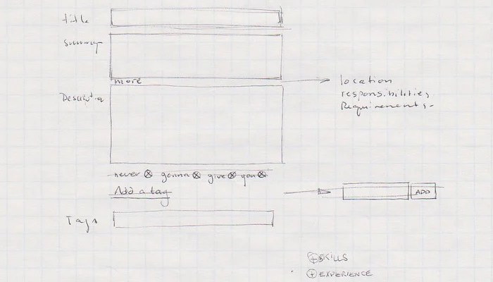 Wireframing and Prototyping Custom Web Forms